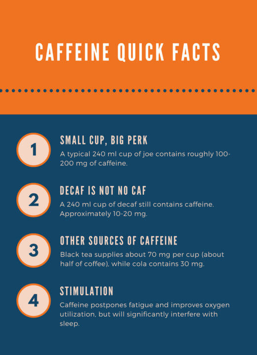 caffeine quick facts: 1) a typical 240 ml cup of joe contains roughly 100