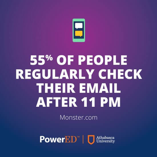 Square image that says 55% of people regularly check their email after 11 pm - PowerED logo